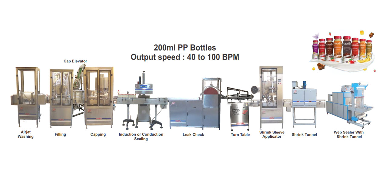 Butter Milk Packaging Line - - Harikrushna Machinetech Pvt. Ltd.
