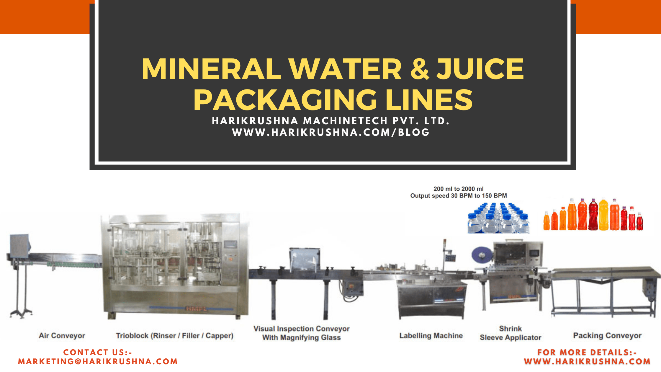 Mineral Water Packaging Lines